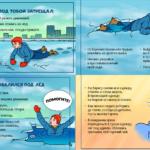 Правила поведения на водоемах в осенне-зимний период