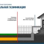 Бесплатная газификация домов