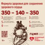 Всемирный день сердца ежегодно отмечается 29 сентября