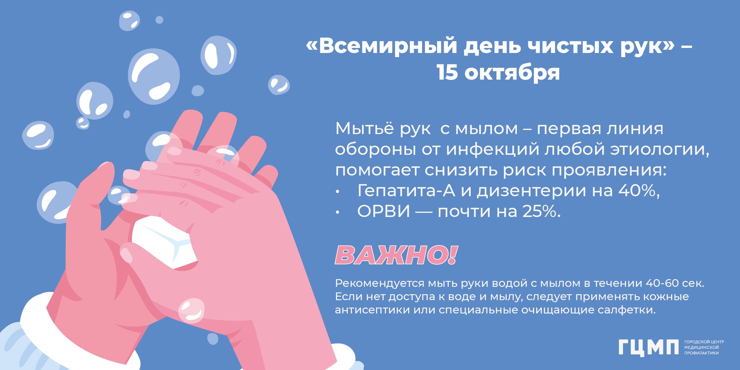 «Всемирный день чистых рук» — 15 октября